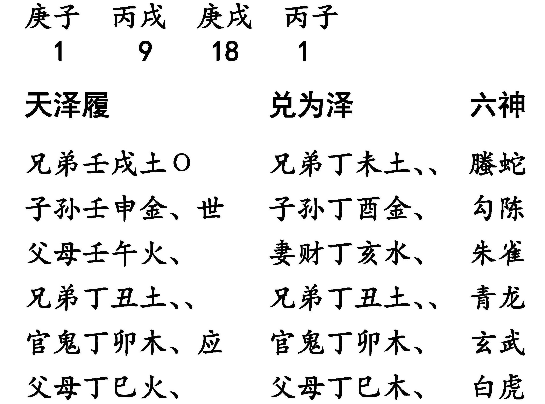 美国民主党胜负卦_看图王.jpg